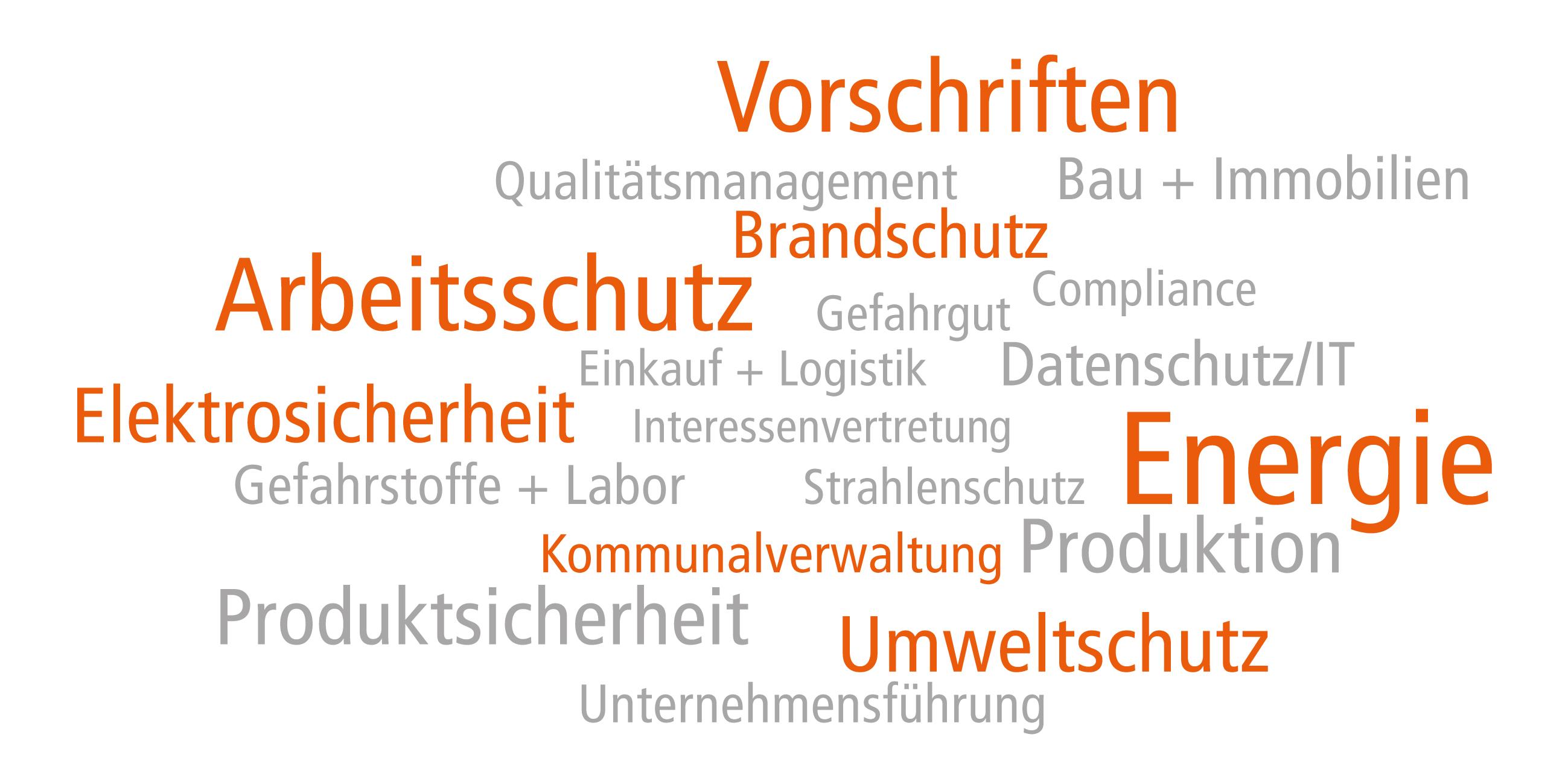 WEKA Business Portal Themenbereiche